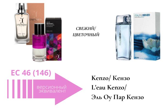 EC 46 для любителей Kenzo L'Eau Par Kenzo